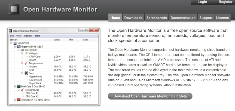 best cpu monitors